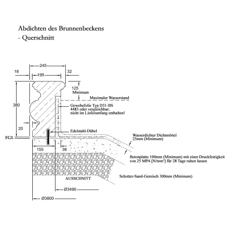 Springbrunnen-Brunnenbecken-abdichten-Ratgeber