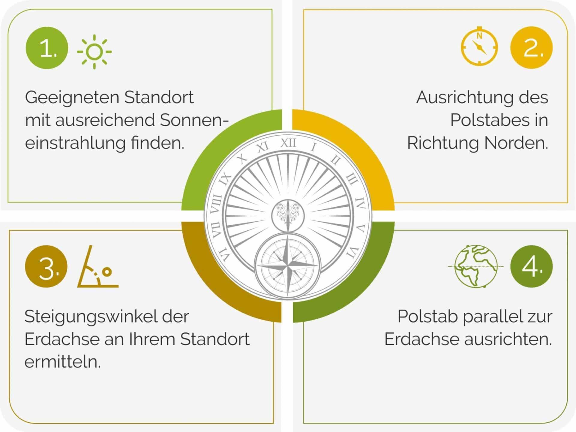 Diese vier Schritte sollten Sie beim Aufstellen & Ausrichten Ihrer Sonnenuhr beachten. | Gartentraum.de