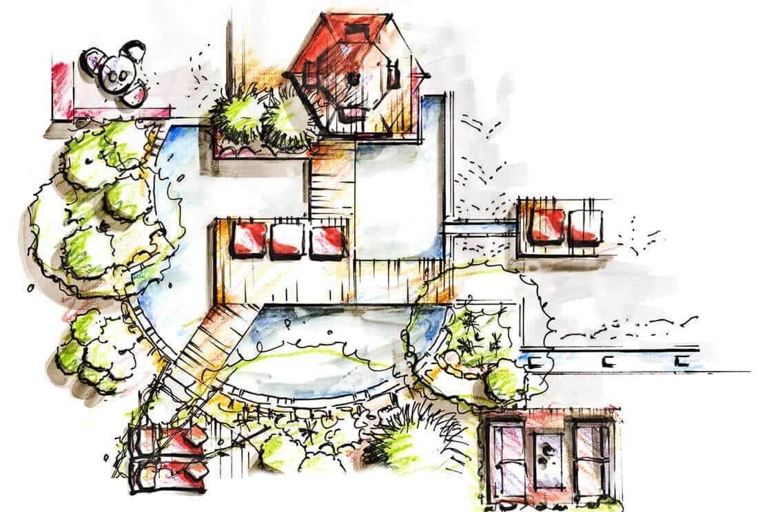 Grob skizzierter Garten von oben