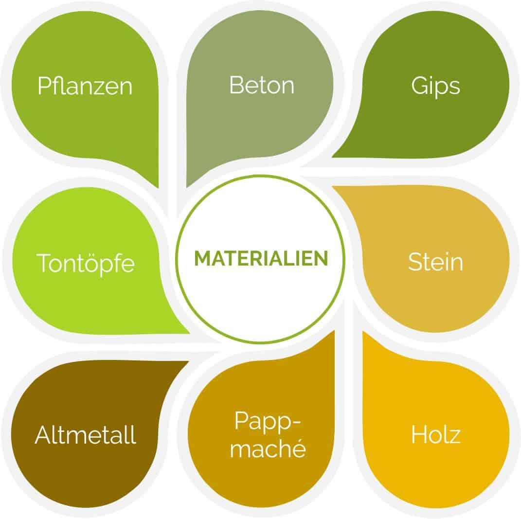 Die Auswahlmöglichkeiten an Material für Gartenfiguren sind sehr vielfältig.