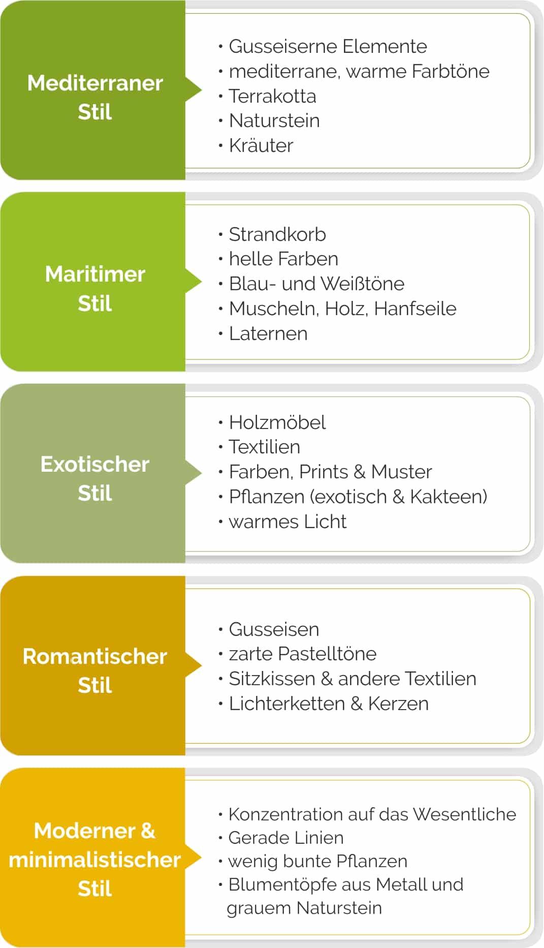 Charakteristika und Tipps für die jeweiligen Gestaltungsstile.