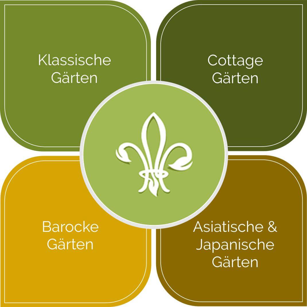 Gartenstile im Überblick: klassisch, englisch, cottage, barock & asiatisch